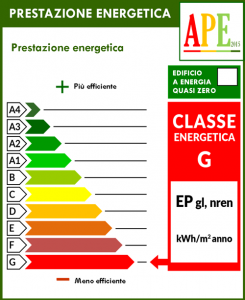 Liguria estate classe energetica g 1