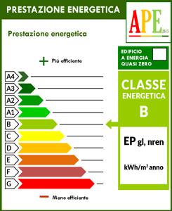 Liguria estate classe energetica b