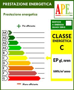 Liguria estate classe energetica c