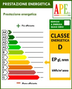Liguria estate classe energetica d