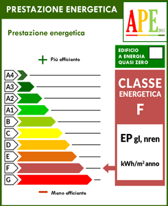 Liguria estate classe energetica f